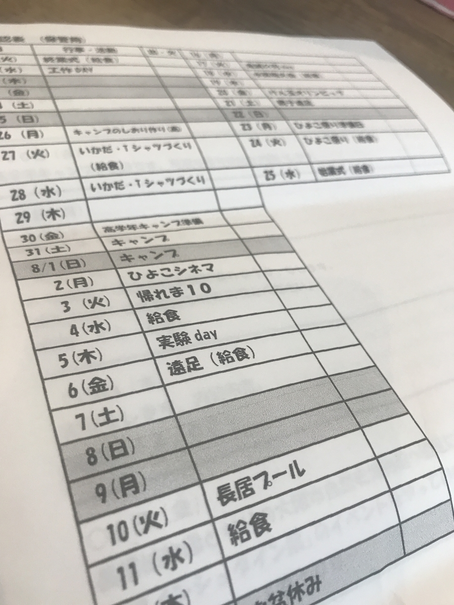 f:id:hiyoko_gakudou:20210709083750j:plain