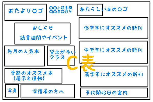 f:id:hiyoko_library:20160928230053j:plain