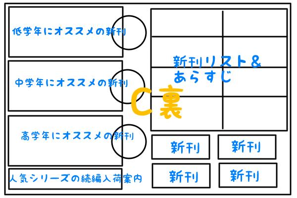 f:id:hiyoko_library:20160928230108j:plain