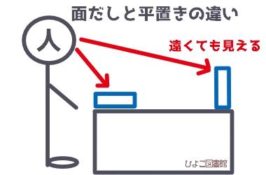 f:id:hiyoko_library:20170121212828j:plain