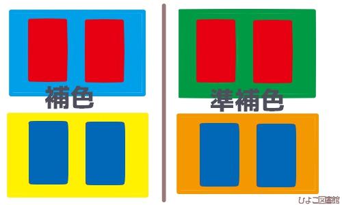 f:id:hiyoko_library:20170121212832j:plain