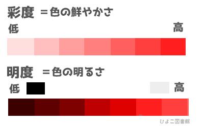 f:id:hiyoko_library:20170121212833j:plain