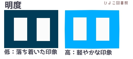 f:id:hiyoko_library:20170121212835j:plain
