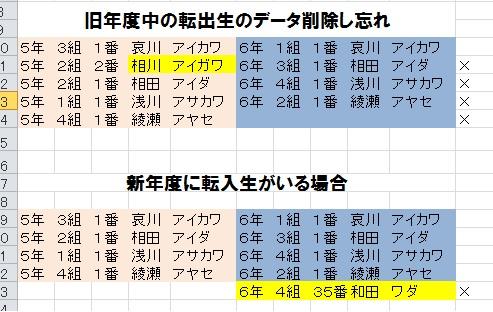 f:id:hiyoko_library:20170405184613j:plain