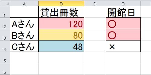 f:id:hiyoko_library:20171012230624j:plain