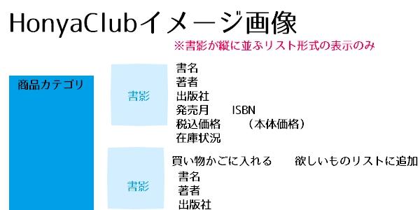 f:id:hiyoko_library:20180902215306j:plain