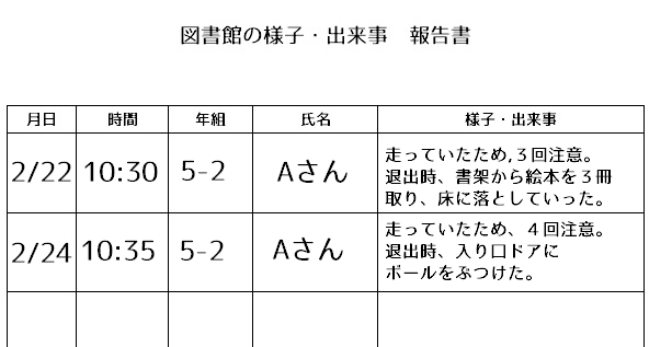 f:id:hiyoko_library:20210221123014j:plain