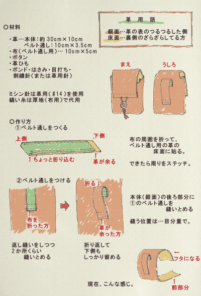 f:id:hiyokomamezakkaten:20110419182625j:image