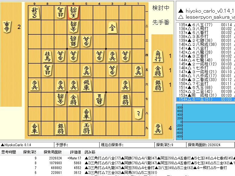 f:id:hiyokoshogi:20111031000849p:image