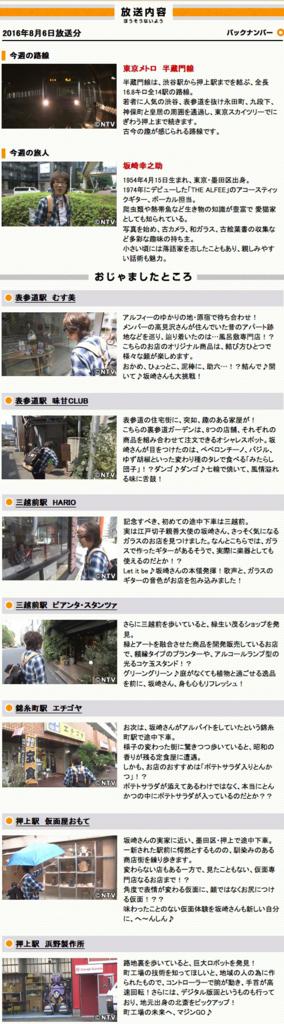 f:id:hiyuka_tokyo:20160808162449j:plain