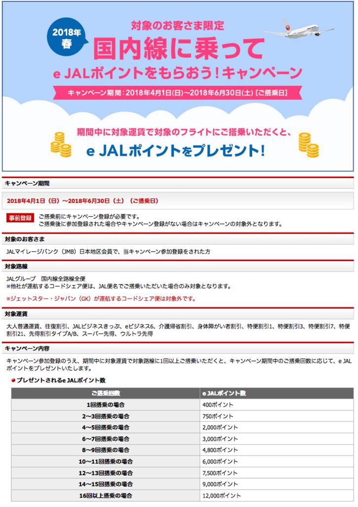 f:id:hiyuka_tokyo:20180328130032p:plain