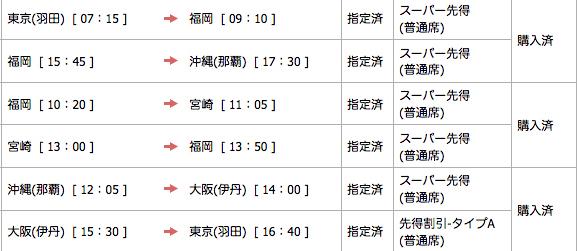 f:id:hiyuka_tokyo:20180409124528j:plain