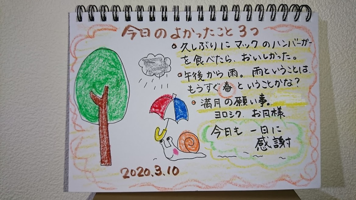 f:id:hizaitako:20200319215453p:plain