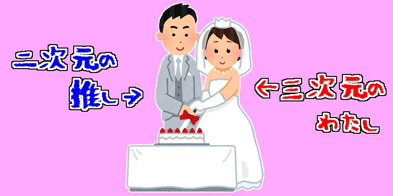 ブライダル業界は二次元の推しキャラと結婚できるサービスをすべき