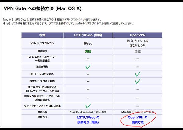 fvpn gate 公開 vpn 中継サーバー vpngate 26