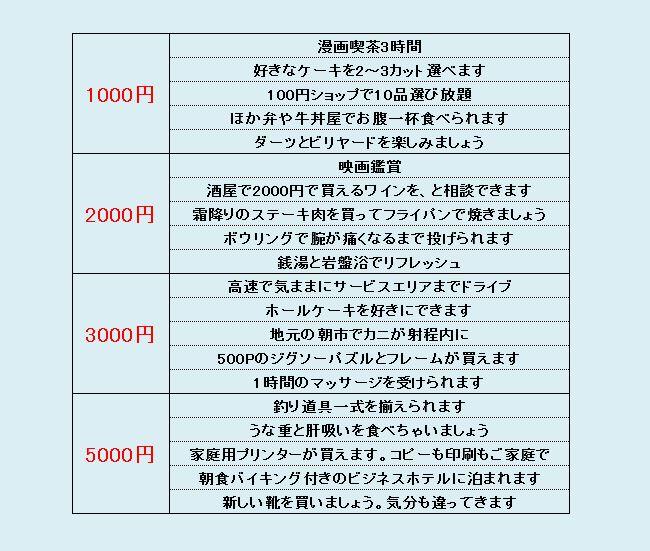 f:id:hizikix:20171209215027j:plain