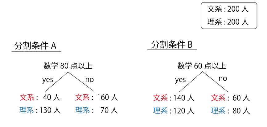 f:id:hktech:20181005002646p:plain