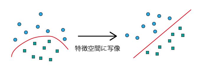 f:id:hktech:20181011233133p:plain