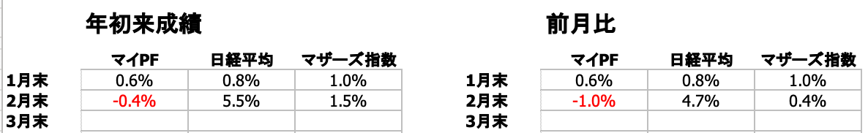 f:id:hm6737:20210301000921p:plain