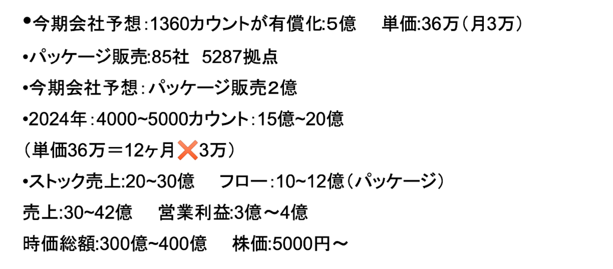 f:id:hm6737:20210315144900p:plain