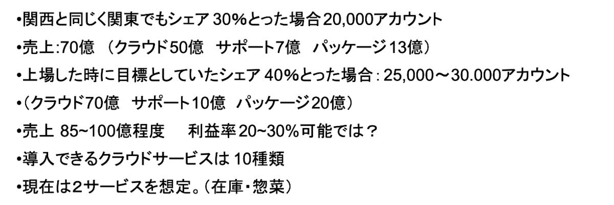 f:id:hm6737:20210315144913p:plain