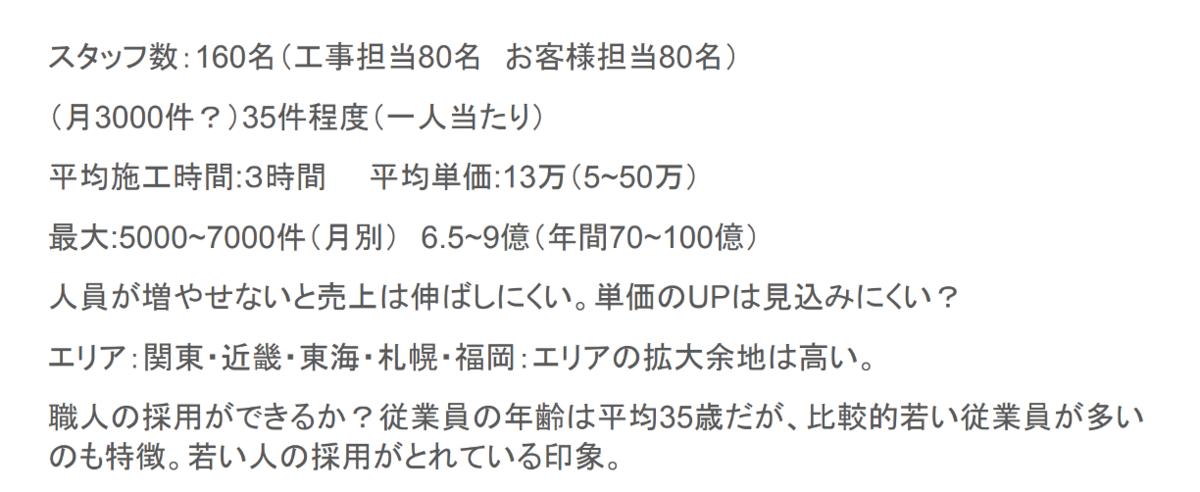 f:id:hm6737:20210321074533p:plain