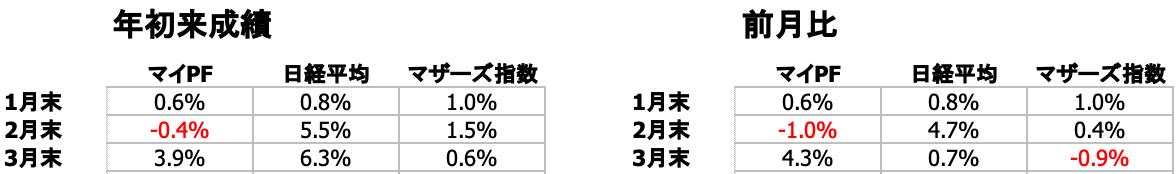 f:id:hm6737:20210402133127p:plain