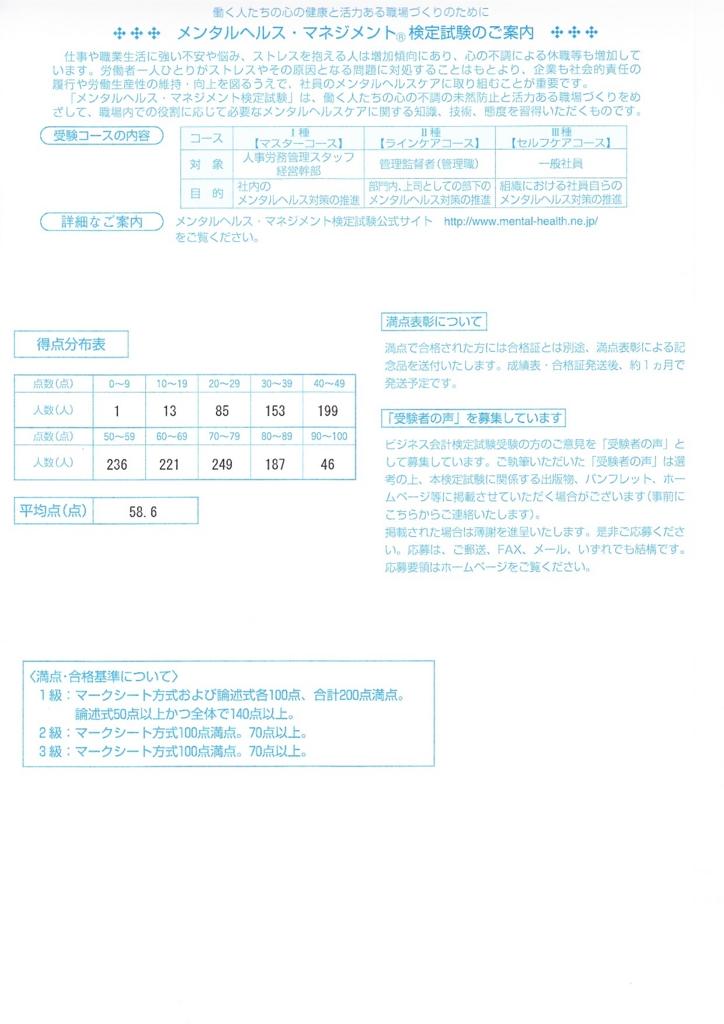 f:id:hmatsu47:20161015194512j:plain
