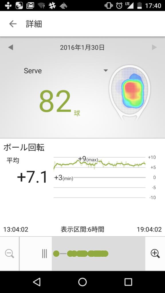 スマートテニスセンサーなら普段のラケットでスイートスポットが意識した練習ができる