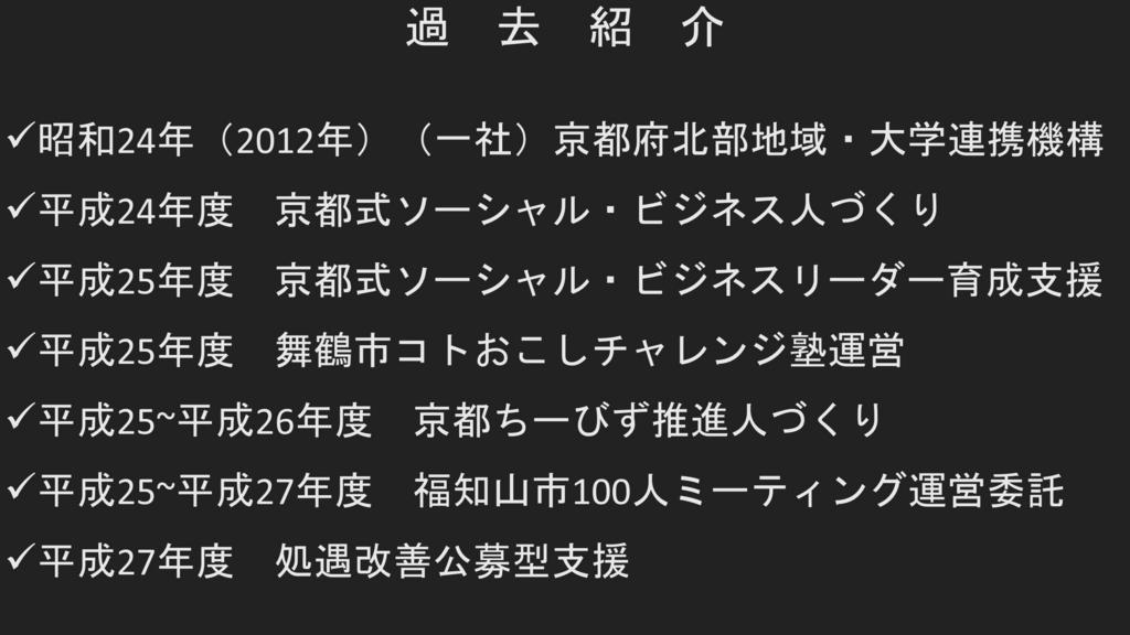 f:id:hmmatsui1130464:20170308150723j:plain