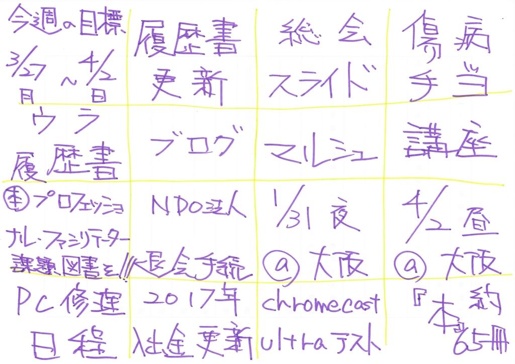 f:id:hmmatsui1130464:20170327105006j:plain