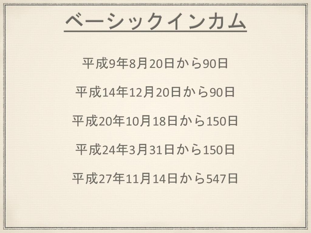 f:id:hmmatsui1130464:20170417113005j:plain