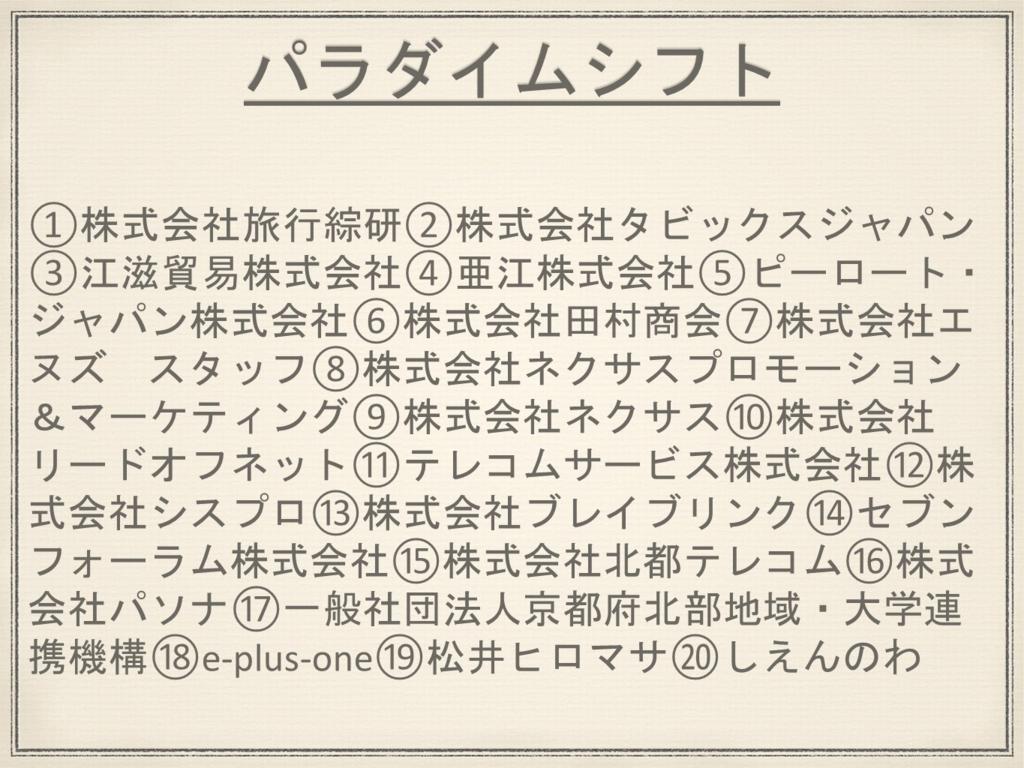 f:id:hmmatsui1130464:20170417113023j:plain