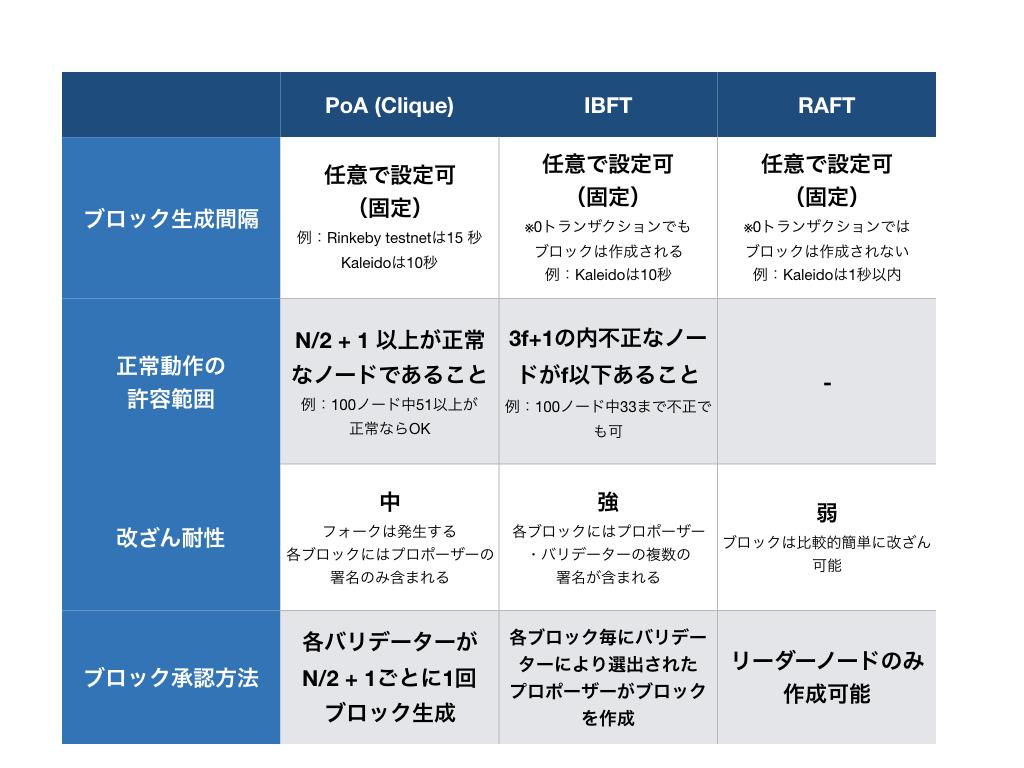 f:id:hmt-fukuda:20180914194426j:plain