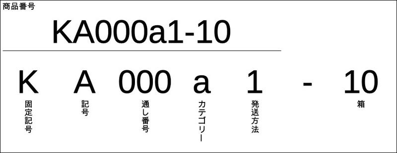 f:id:hnsmb521:20200709222053j:plain
