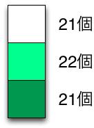 f:id:hnw:20120213024506p:plain