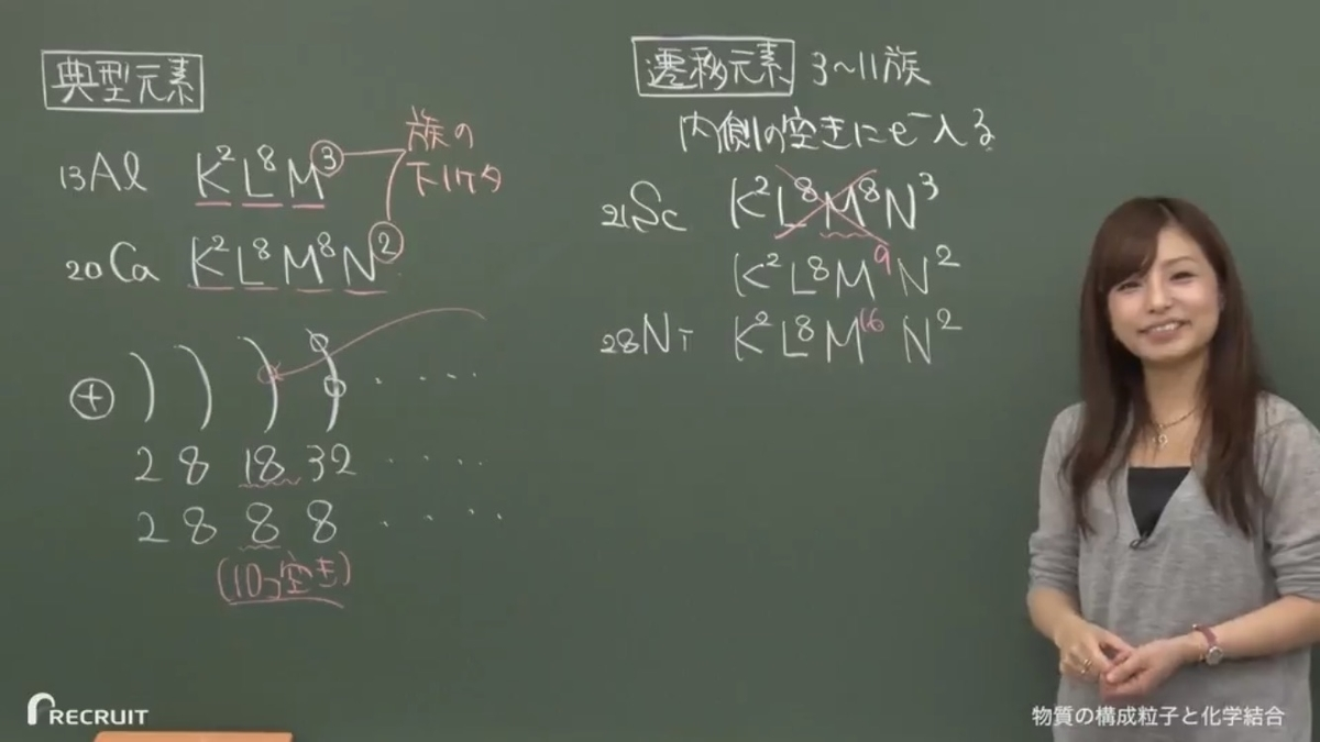 坂田薫先生の授業