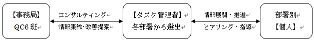 f:id:hochebirne:20170609152935j:plain