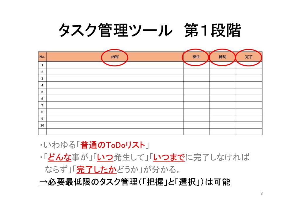 f:id:hochebirne:20180402202737j:plain