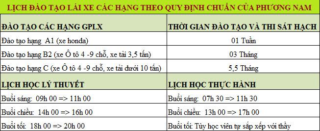 f:id:hoclaixe:20170430033315j:plain