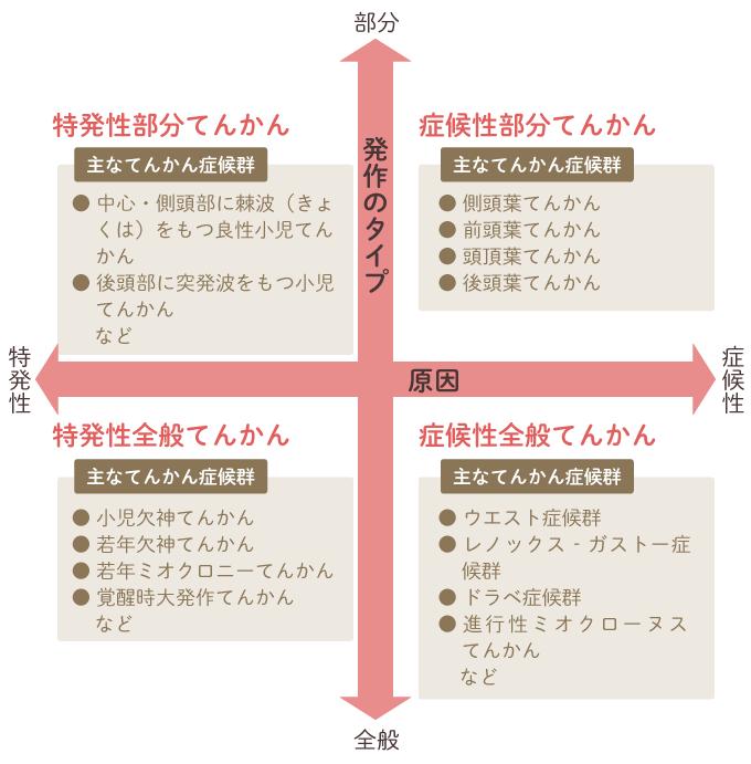 f:id:hodaka6212:20180513170832p:plain