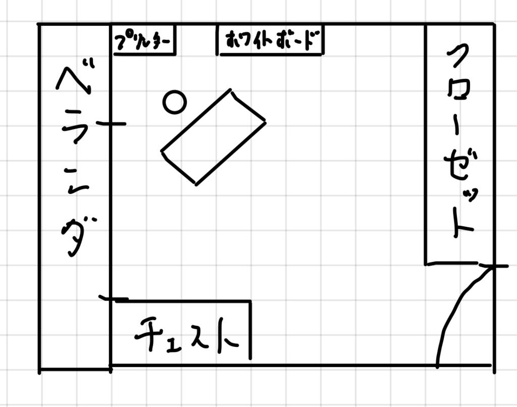 f:id:hodaka6212:20180527143438p:plain