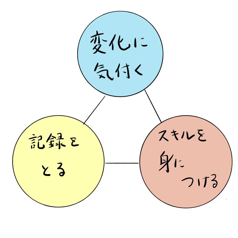 f:id:hodaka6212:20180921120734p:plain