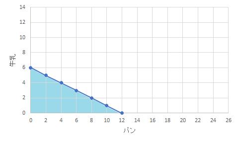f:id:hodakakato0816:20170719191051p:plain