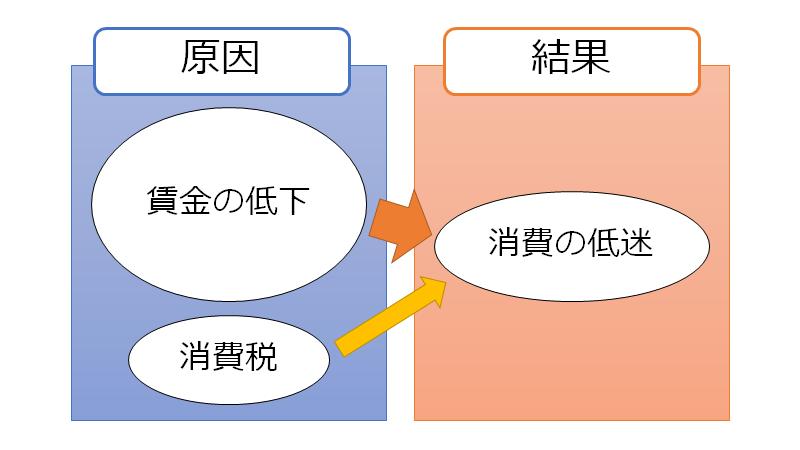 f:id:hodakakato0816:20170720141300p:plain