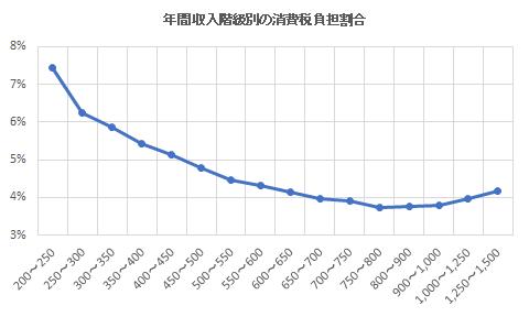 f:id:hodakakato0816:20170720155455p:plain