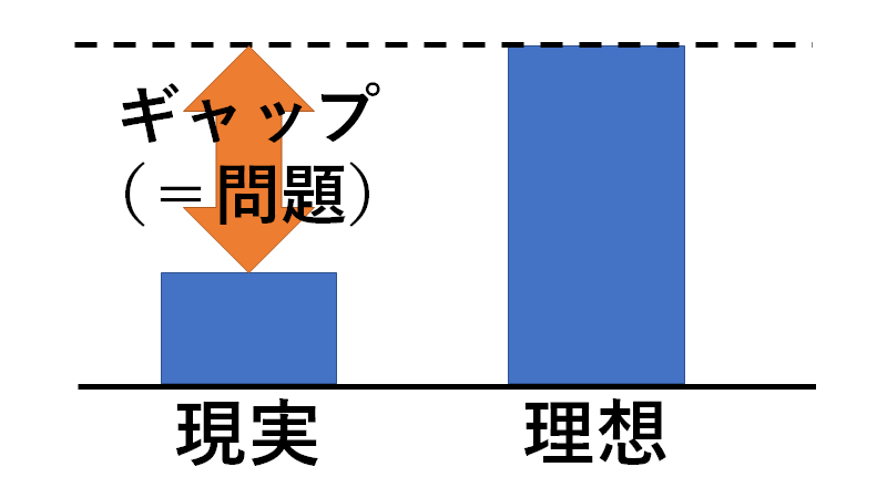 f:id:hodakakato0816:20170720180912p:plain