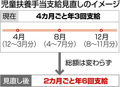 f:id:hodakakato0816:20170815113347j:plain