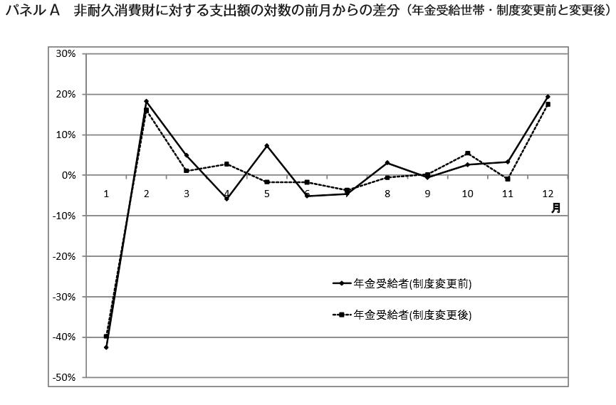 f:id:hodakakato0816:20170815113350p:plain