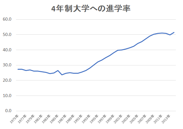 f:id:hodakakato0816:20170818145834p:plain